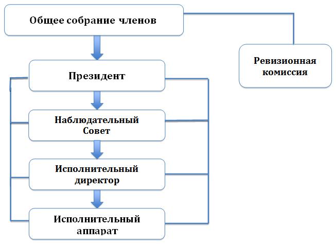 st_ru